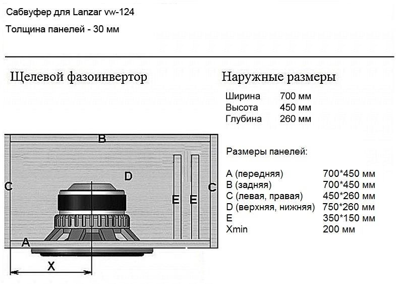 Схема и чертеж короба