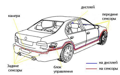 Схема установки парктроника