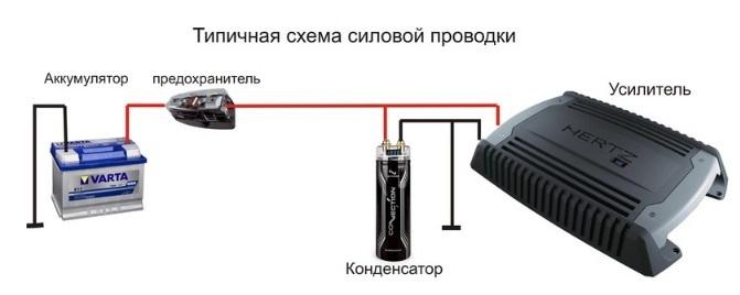Как подключить сабвуфер в машине схема